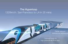 Hyperloop transportation has new priotity