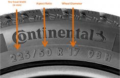 Correct tire sizes & tire size conversion chart explained!