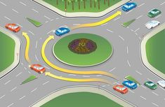 Types of roundabout & How to drive in a roundabout