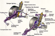 How the car suspension system works and how much to repair