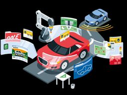 Latest news about the auto industry
