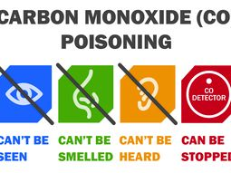 4 measures to prevent the deadly threat of carbon monoxide in car