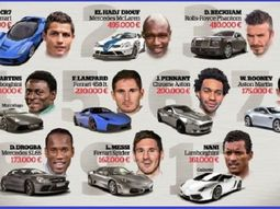 Check out this list of the top 10 most expensive cars owned by world football stars