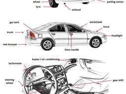 [Every driver must know] Simple but important car parts