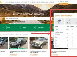 Naijauto launches new update button to display live report on COVID-19 in Nigeria