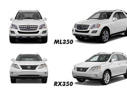 2010 Lexus RX350 or Mercedes-Benz ML350? Which is a better luxury SUV for you?