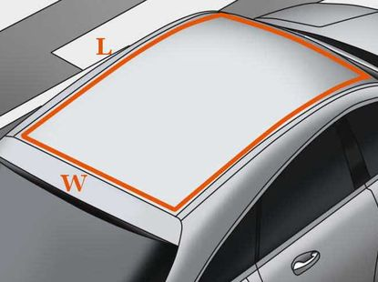 You might know there are 3 types of car roofs but there are suprises for you in this post!