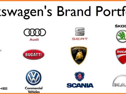All 12 Volkswagen car brands and how the auto giant acquired each one